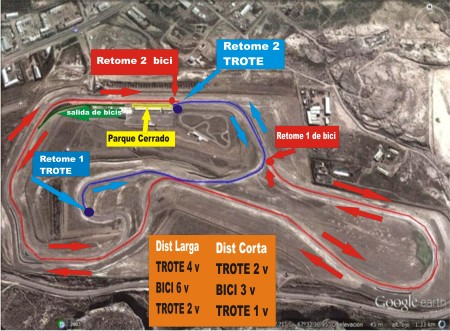 circuito provincial autodromo